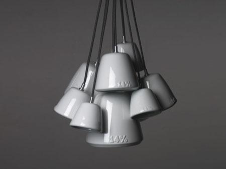 14% Lamp