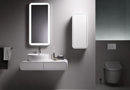 NC Series Mirror