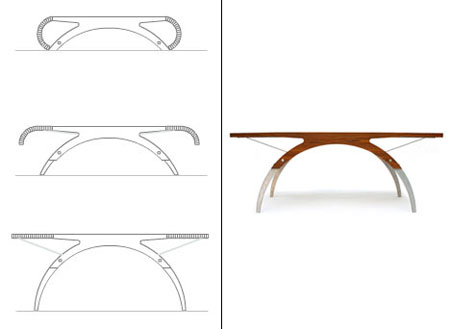 newfuti table