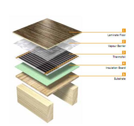 Installing Laminate Flooring Video Vinyl Kitchen Tiles