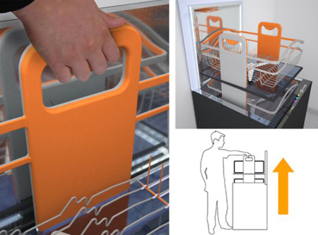 User-friendly Dishwasher