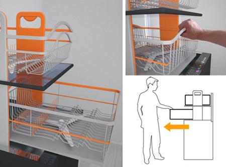 User-friendly Dishwasher